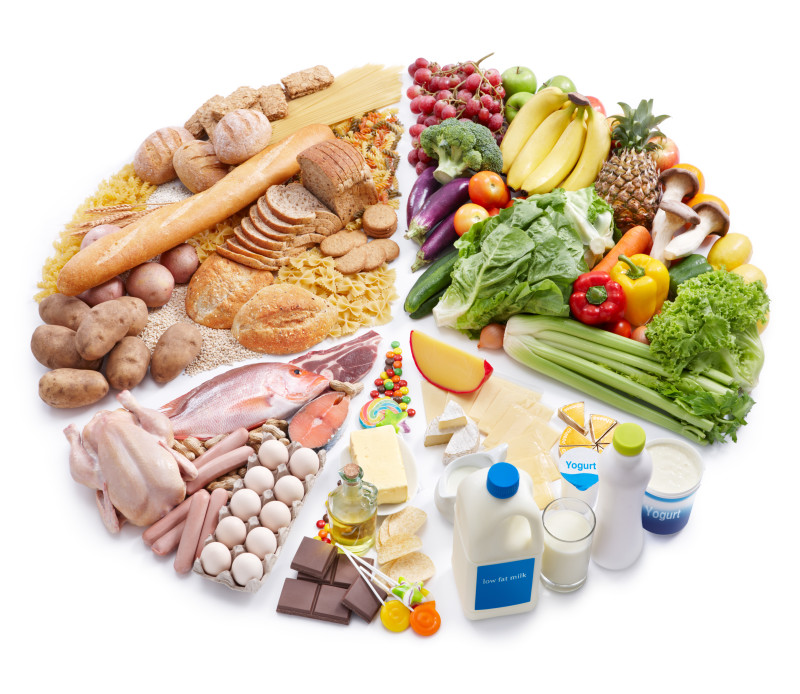 Zloženie potraviny